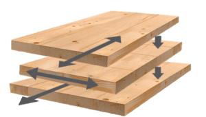 kruisgelamineerd hout